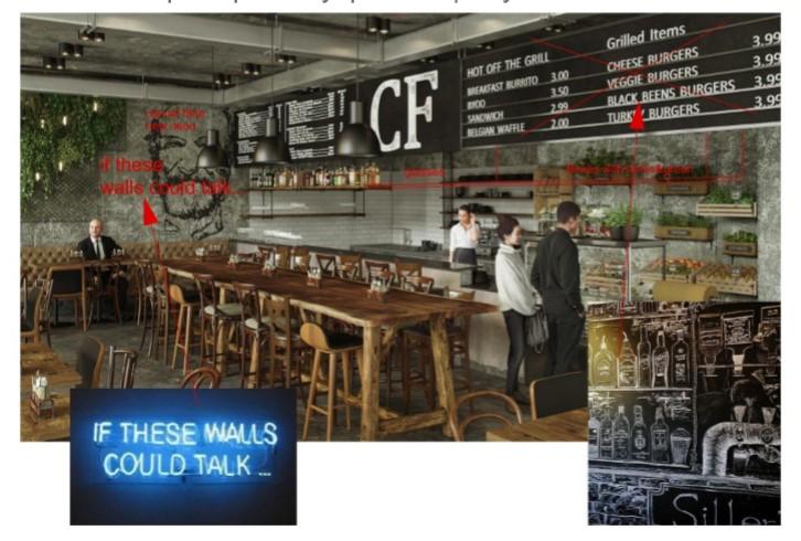 3D Modeling for Cafe Interior Design